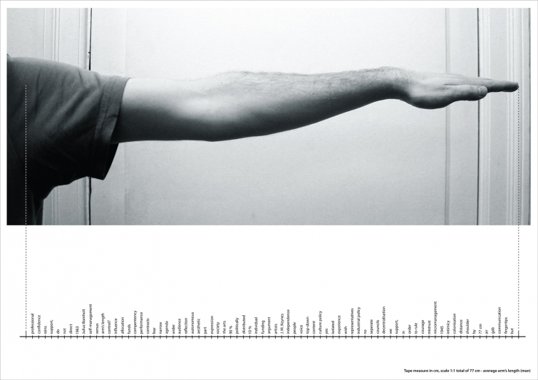 An arm's length